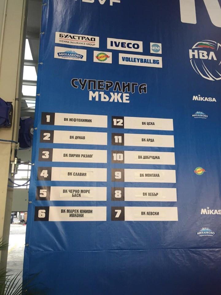 Вчера бе изтеглен и жребият за първи кръг от сезон 2019/2020 на Суперлигата, който отреди Хебър да гостува на Черно море (Варна). Срещата ще се състои в периода 18-19 октомври, а скоро очаквайте и пълната програма за първенството!